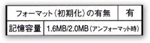 アンフォーマット時容量2000,000バイト